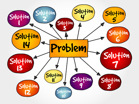 in problem: Problem solving aid mind map business concept