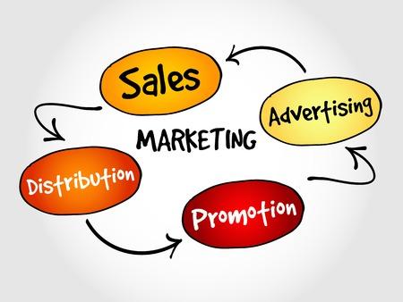 componentes: Componentes de Marketing gesti�n empresarial estrategia concepto