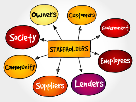 Company stakeholders, strategy mind map, business concept Vectores