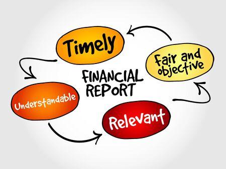 smart goals: Financial report mind map, business concept Illustration