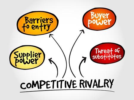 Concurrentiel rivalité portier cinq forces concept d'entreprise