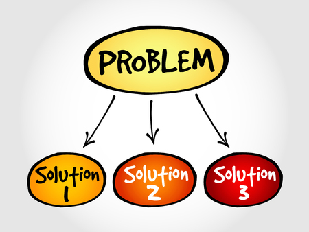 problem solving: Problem solving aid mind map business concept
