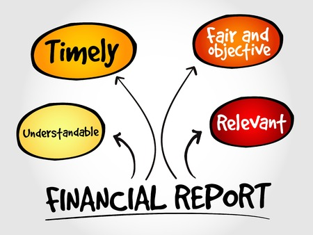 timely: Financial report mind map, business concept Illustration
