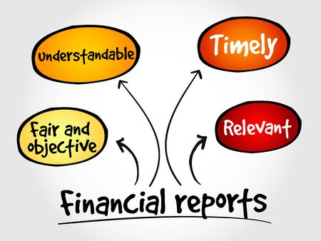 timely: Financial reports mind map, business concept Illustration