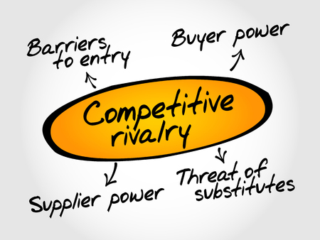 mindmap: Competitive rivalry porter five forces business concept Illustration