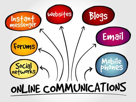 mind map: Online communications mind map, business concept Illustration