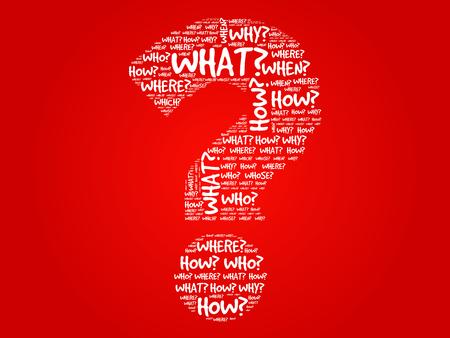 questionable: Question mark, Question words concept