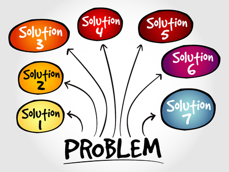 solving: Problem solving aid mind map business concept