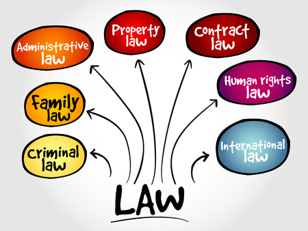 international criminal court: Law practices mind map, business concept strategy Illustration