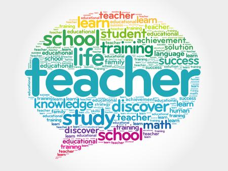 extramural: TEACHER Think Bubble word cloud, business concept