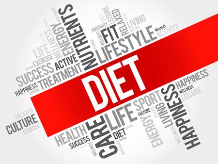 lbs: Diet word cloud, health concept