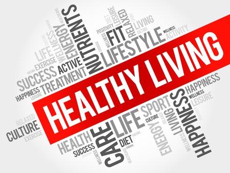Healthy Living Wortwolke, Gesundheitskonzept