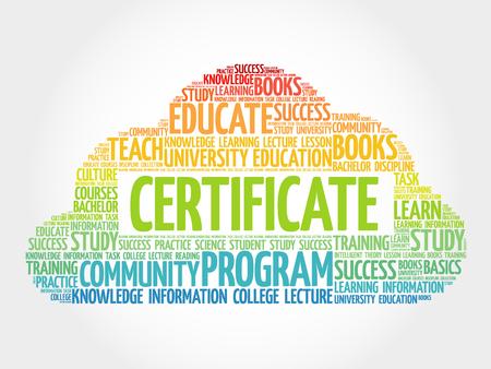 education concept: CERTIFICATE word cloud, education business concept