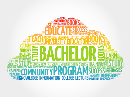 ability to speak: Bachelor word cloud, education concept