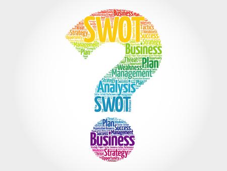 foda: Análisis FODA del signo de interrogación nube de palabras, la estrategia de negocio concepto de gestión Vectores