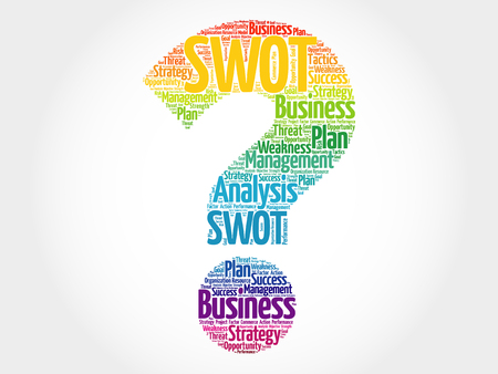 SWOT Analysis question mark word cloud, business strategy management concept