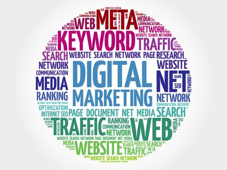 direct sale: Digital Marketing word cloud, business concept