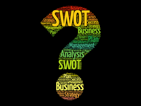 swot analysis: SWOT Analysis question mark word cloud, business strategy management concept