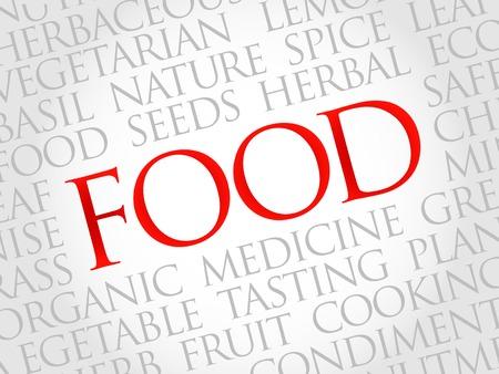 nutmeg: FOOD word cloud, health concept