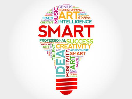 textcloud: Smart bulb word cloud concept