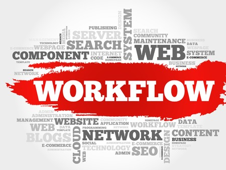 plan do check act: WORKFLOW word cloud, business concept