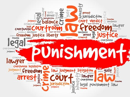 cruelty: Punishment word cloud concept