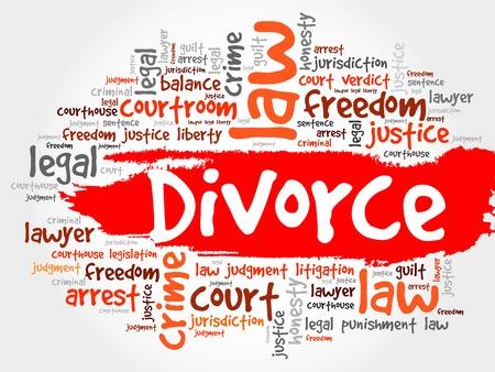 loveless: Divorce word cloud concept