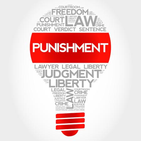 punishment: Punishment bulb word cloud concept