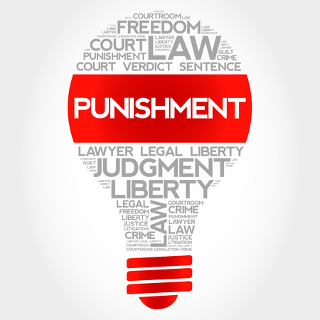 beaten: Punishment bulb word cloud concept
