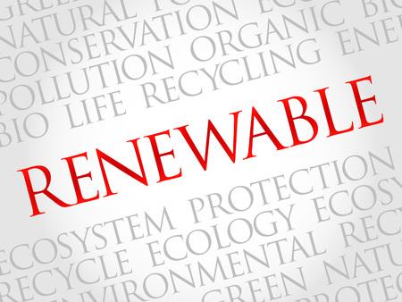 Renewable word cloud, environmental concept