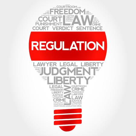 permits: Regulation bulb word cloud concept