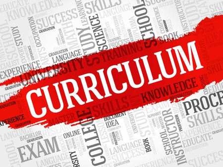 ability to speak: CURRICULUM word cloud, education business concept