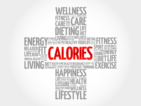 CALORIES word cloud, health cross concept