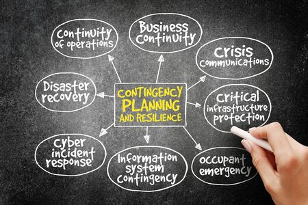 Contingency Planning and Resilience mind map business concept on blackboard
