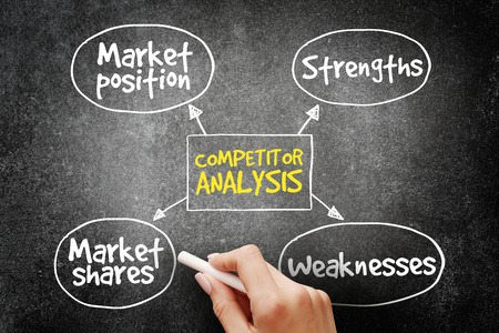 competitor: Competitor analysis mind map business concept on blackboard