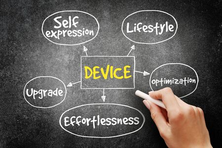 criteria: User experience criteria for mobile Device mind map concept on blackboard Stock Photo