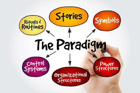 paradigm: Hand writing Cultural Web Paradigm, strategy mind map, business concept