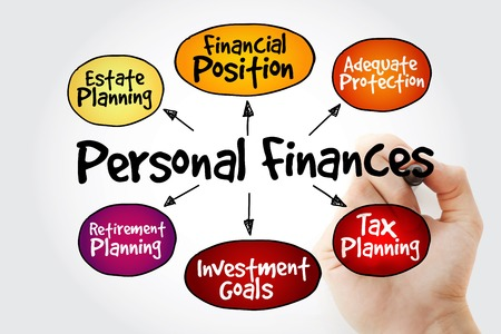 Hand writing Personal finances with marker, business concept strategy mind map