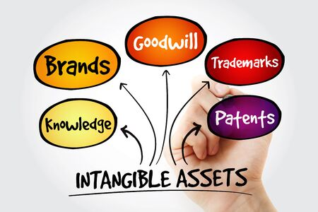 intangible: Hand writing Intangible assets types with marker, business concept Stock Photo