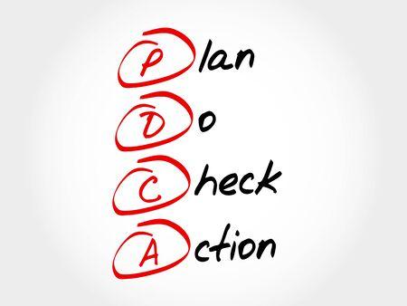 PDCA - Plan Do Check Action, acronym business concept
