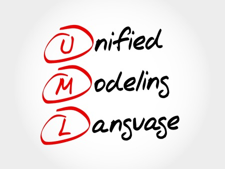 unified: UML - Unified Modeling Language, acronym business concept