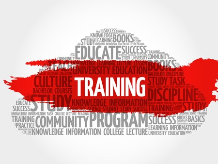 situational: TRAINING word cloud, education concept