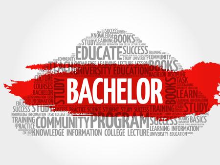 education concept: Bachelor word cloud, education concept