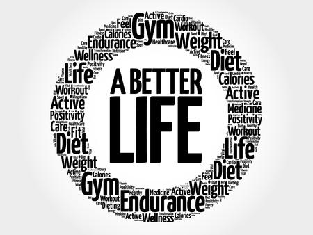 joyous life: A Better Life circle word cloud, health concept