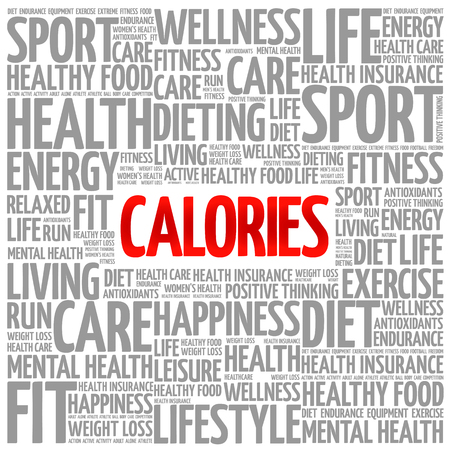 CALORIES word cloud background, health concept