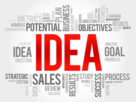 axiom: Idea word cloud, business concept Illustration