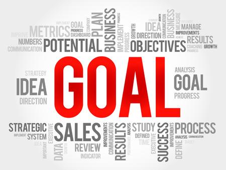 metas: Objetivo palabra nube, concepto de negocio
