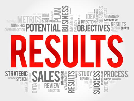 Ergebnisse Wortwolke, Business-Konzept