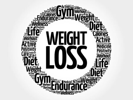 losing control: Weight Loss circle word cloud, fitness, sport, health concept