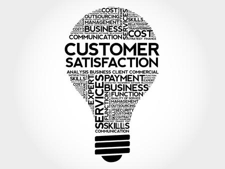 balanced scorecard: Customer Satisfaction bulb word cloud, business concept Illustration